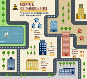 infografica premioinail aggiornata 21-12